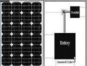 Созданы домашние солнечные батареи